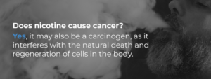 does nicotine cause cancer